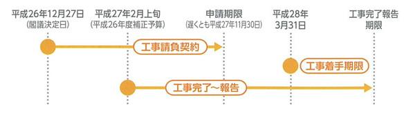 エコポイント期間.jpg
